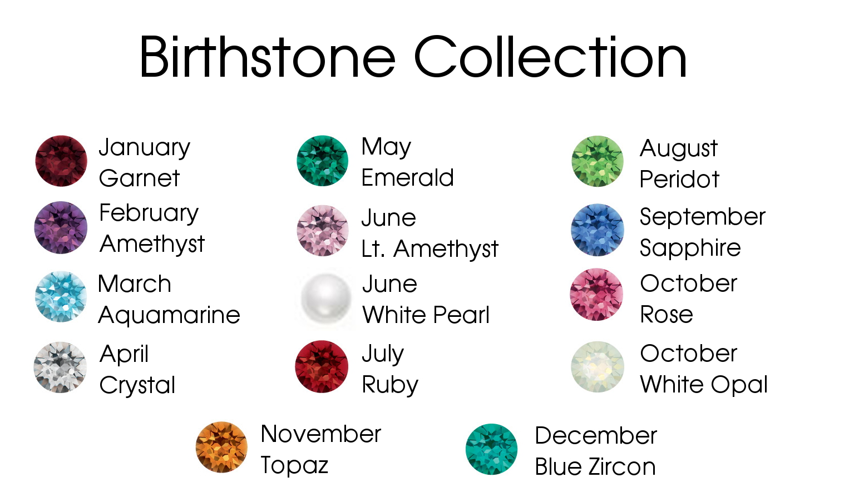 birthstones.jpeg