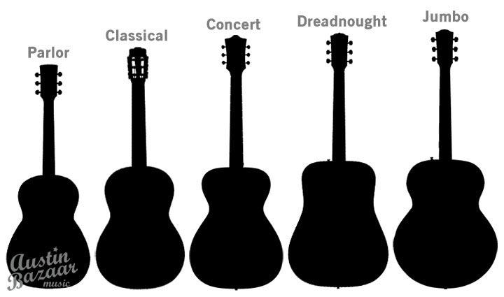 acoustic-guitar-body-shapes.jpg