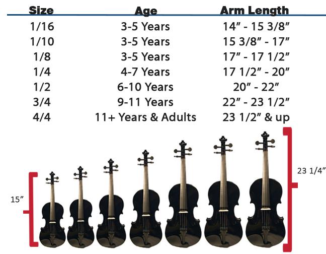 Instrument plans also 1046429 further Baritone Ukuleles moreover Ukulele Fun furthermore Ukc10 Ibanez Ukulele Concert Size Includes Bag. on ukulele sizes comparison