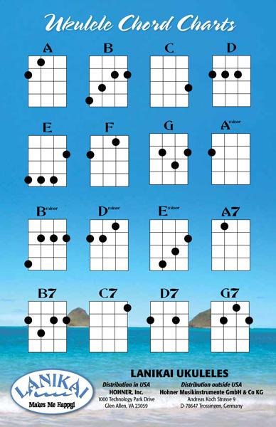 ukulele chord chart for beginners pdf