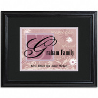 Personalized Family Names and Initial Framed Print - Plum Purple
