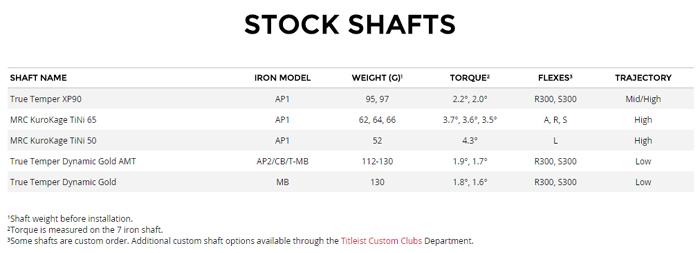 ap1-716-shafts.jpg