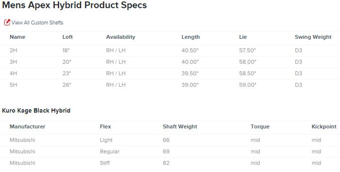 apex-hybrids-specs.jpg