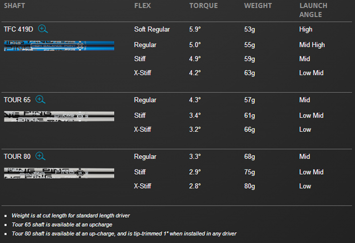 g30-driver-shafts-specs.jpg