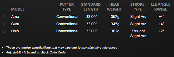 ping-g-le-putter-specs.jpg