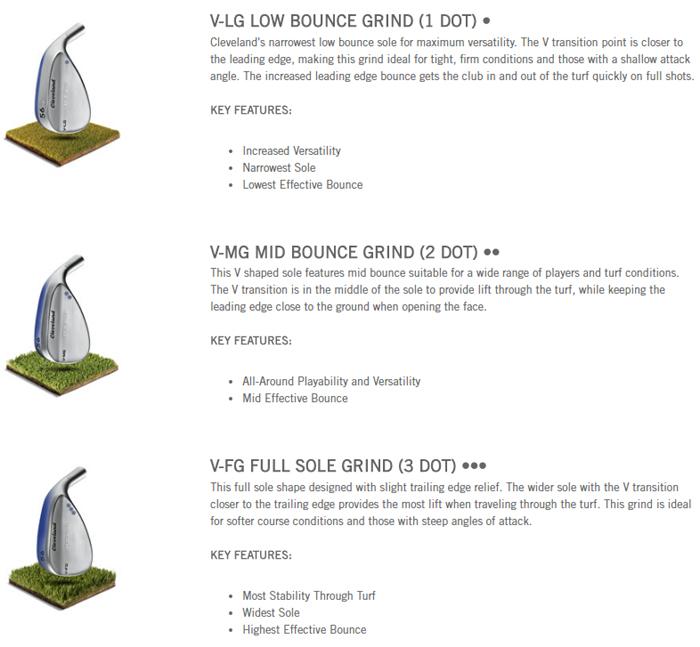rtx-3-bounce-specs.jpg