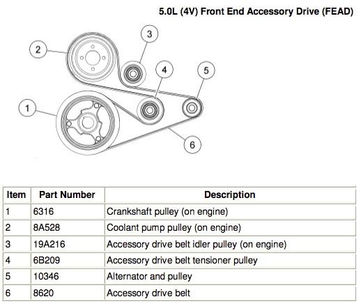 M8600 M50BALT 3__87983.1397754906.1280.1280?c=2 ford racing coyote swap boss 302 alternator kit scram speed Ford Alternator Wiring Diagram at gsmx.co