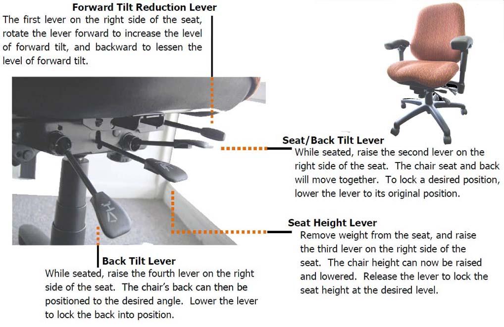 Ergogenesis Chair bodybilt contour task chair mid back l mid back task 757