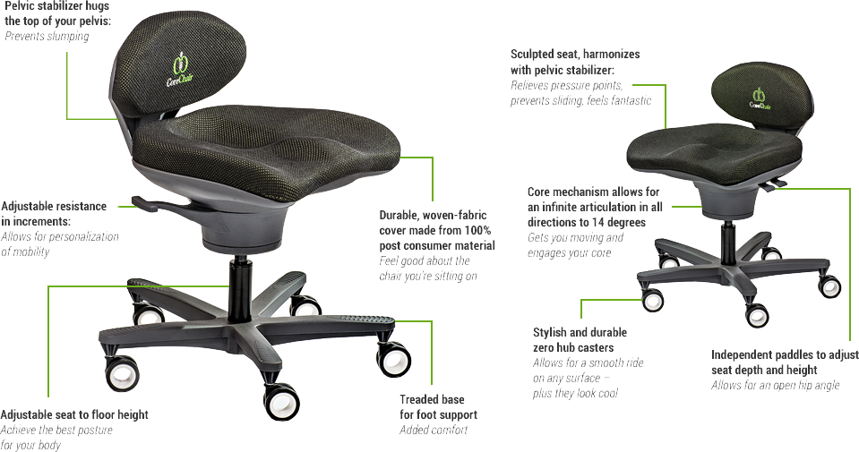 Corechair Specifications