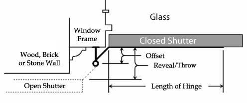 closed-shutter-1-.jpg