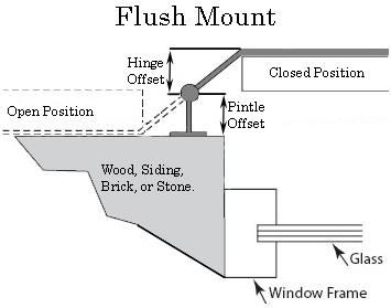 flush-mount.jpg