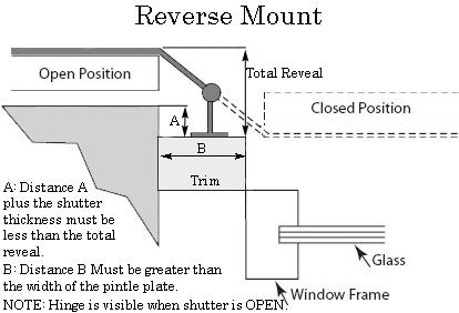 reverse-mount-1-.jpg