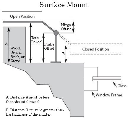 surface-mount-1-.jpg