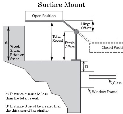 surface-mount-2.jpg