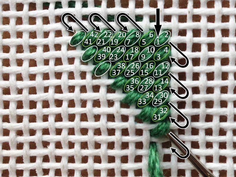 How To Basket Weave Needlepoint : Basic needlepoint stitches