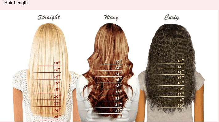 hair-length.jpg