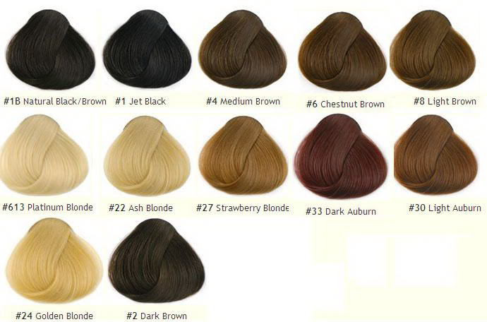 Color chart pmusecretfo Gallery