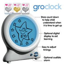 The Groclock