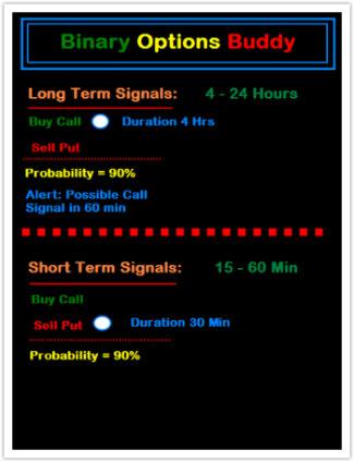Real time graphics binary options charts