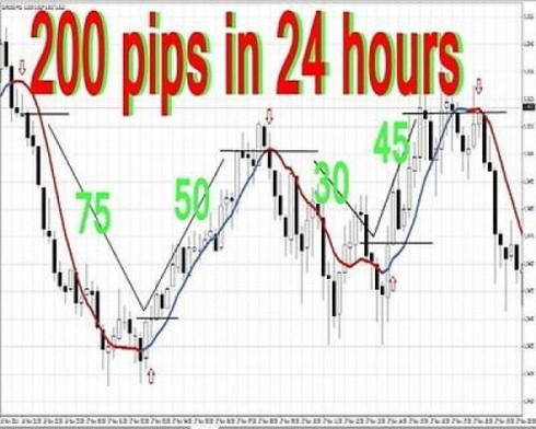 Forex big point value