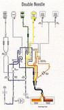 AMICUS Double Needle Apheresis Kit