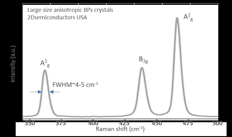 bps-raman-spectrum.png