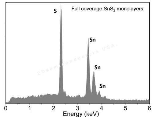 Energy dispersive X-ray spectroscopy (EDX) characterization on CVD grown full area coverage monolayer SnS2 on c-cut sapphire
