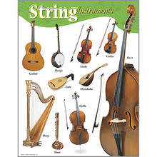 String Instruments Chart