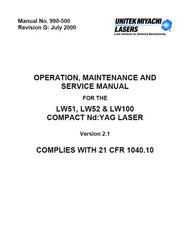 LW51 LW52 & LW100 COMPACT Nd:YAG LASER