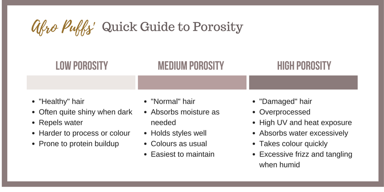 Quick Guide to Porosity