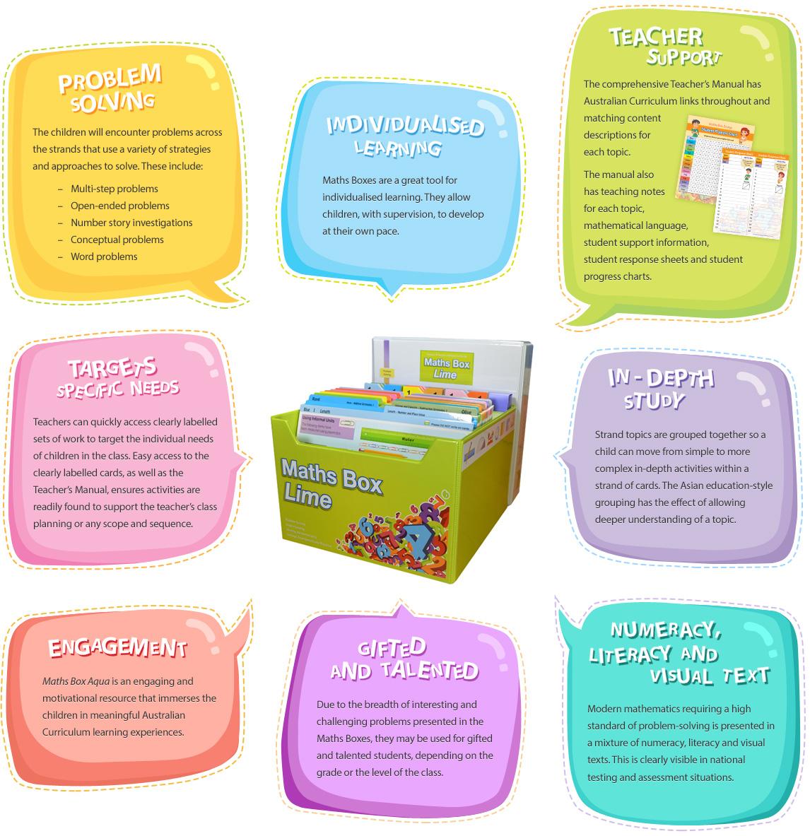Maths Box Lime - Teachers 4 Teachers Publications Pty Ltd