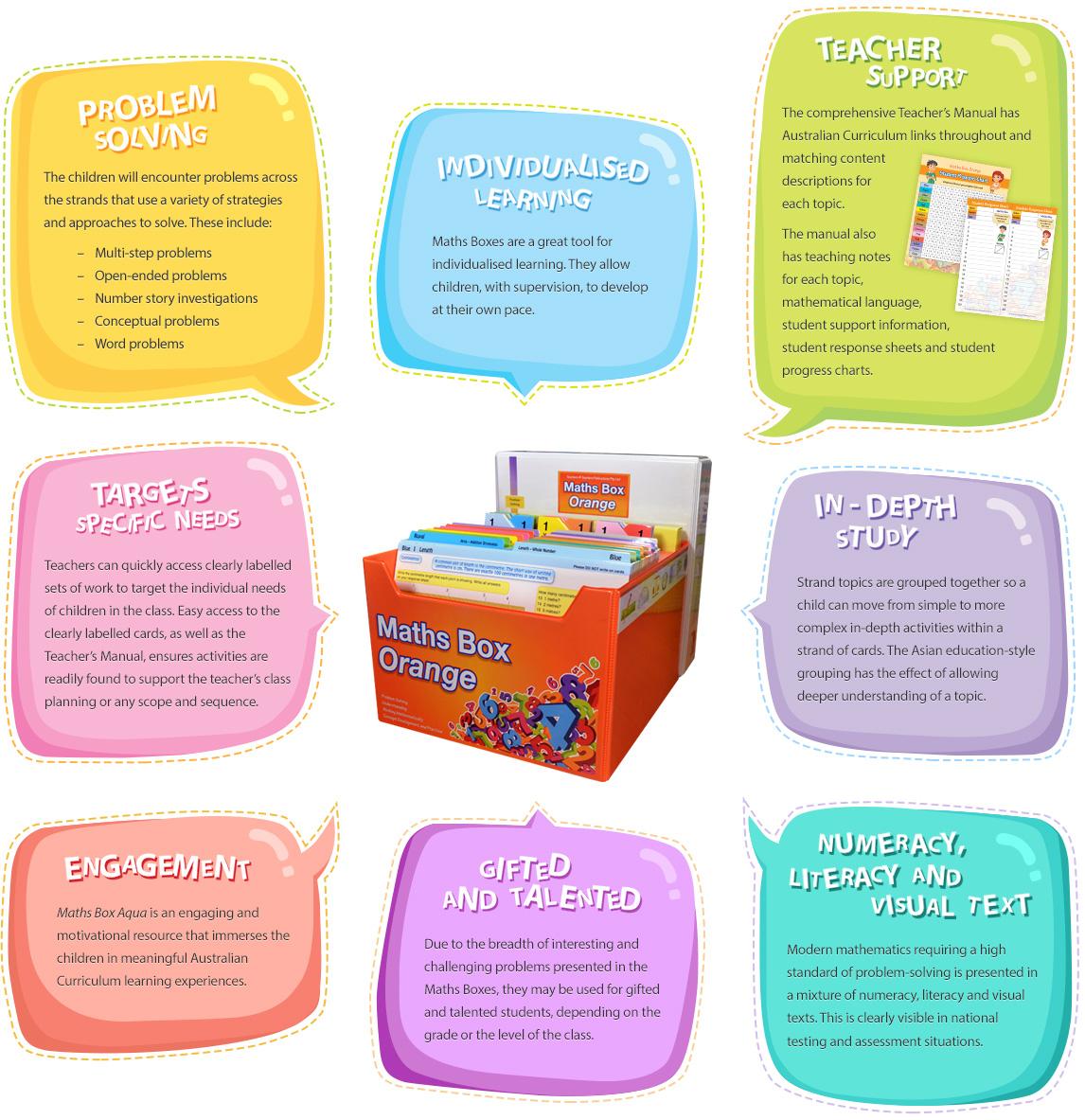 Maths Box Orange - Teachers 4 Teachers Publications Pty Ltd