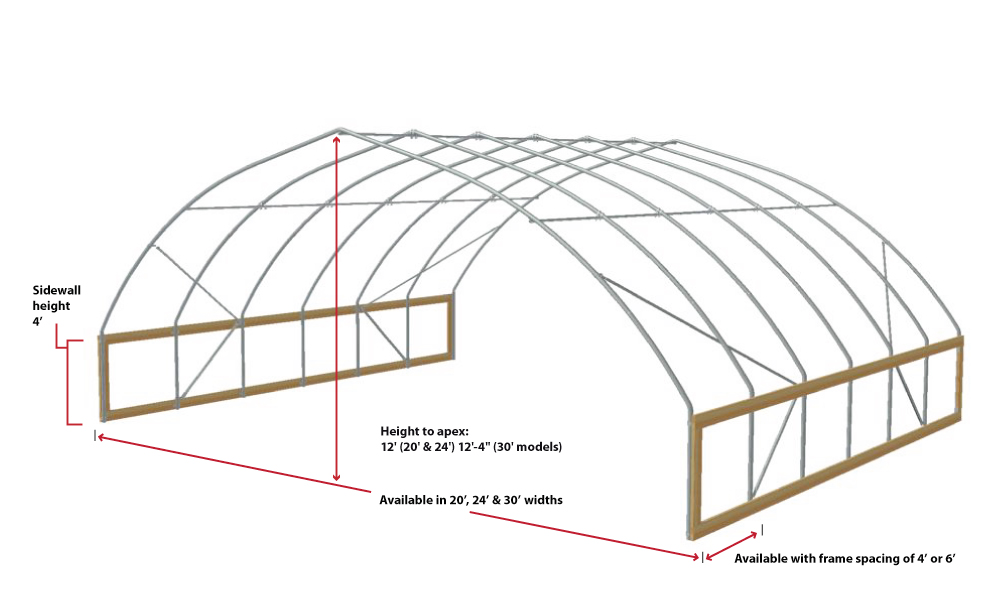 Awesome Gothic Arch Greenhouse Plans 10 Delightful