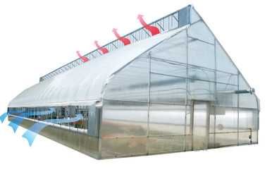 image 1 - Commercial Greenhouse Kits