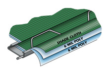 Wiggle Wire® Poly Fastening System and Base (100')