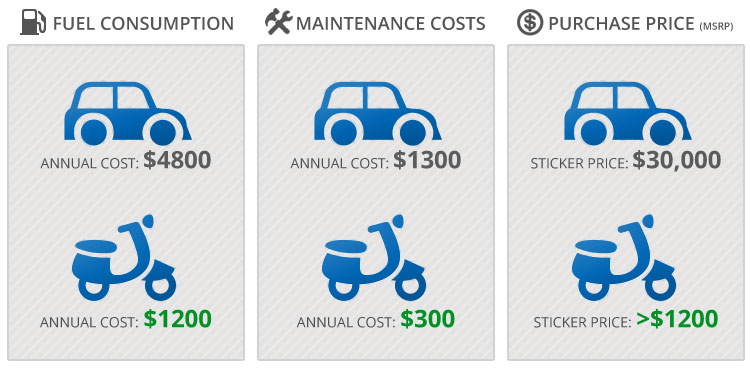 scooter-car-comparison.jpg