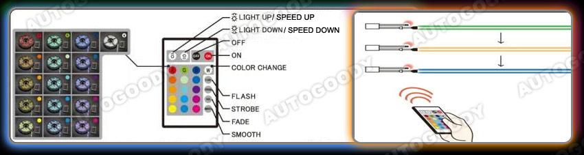 led-strip-remote.jpg