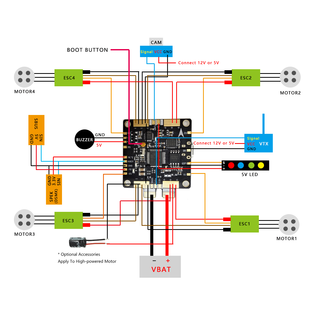 Hglrc F3 Aio V3 1 Fc   Pdb   Osd    Current Sensor    8mb