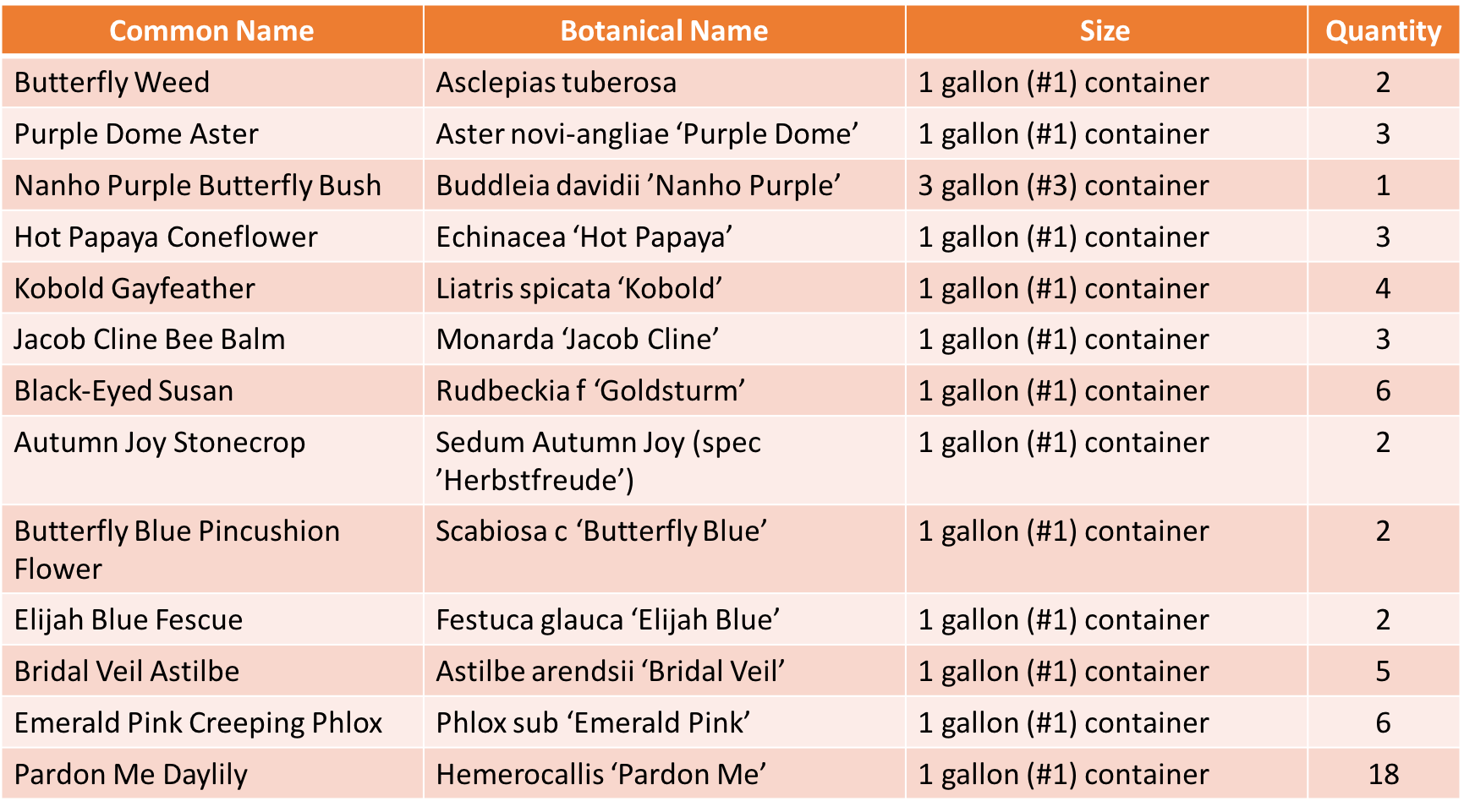 butterfly-cafe-plant-list-for-website.png