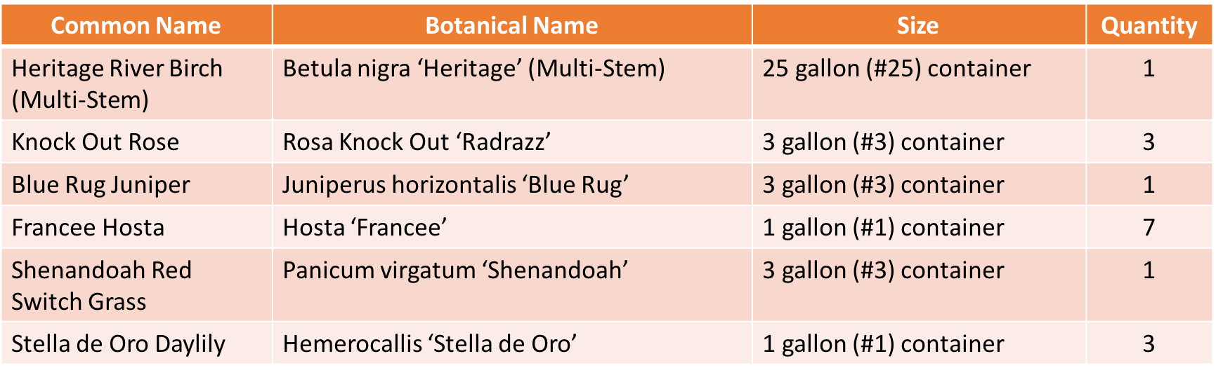 plant-list-for-clay-soil-for-website-rev2.png