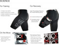 110% Men's Clutch Compression Tight-ice pack