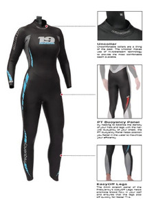 Nineteen Women's Frequency Full Sleeve Wetsuit - Only Size WXL Left!