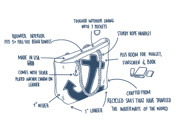 Illustration of our new Recycled Sail Bag