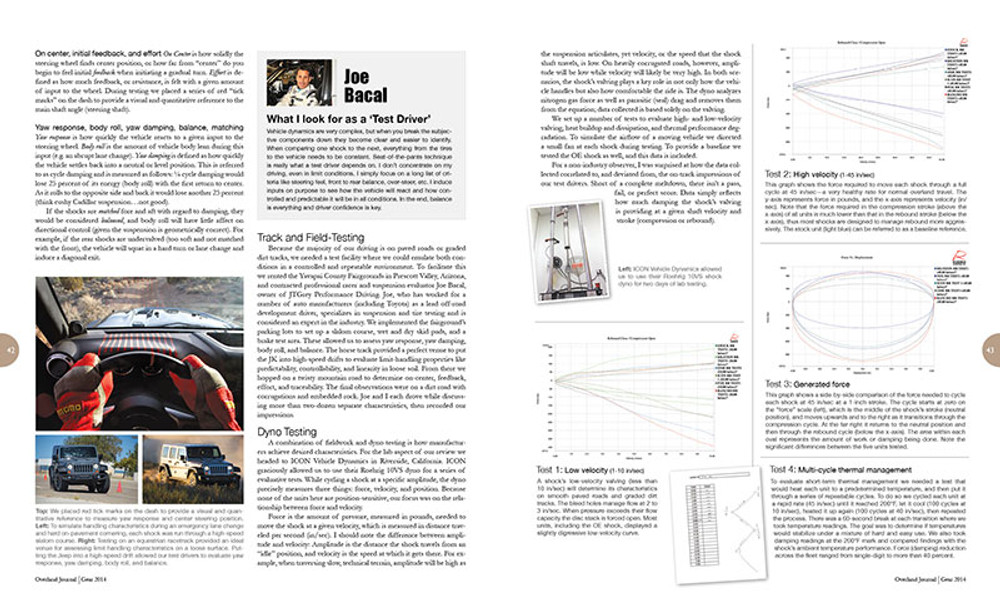 Gear Guide 2014