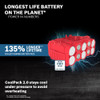 CORE18V 18 V Lithium-Ion 6.3 Ah Battery
