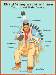 Traditional Male Dancer Poster