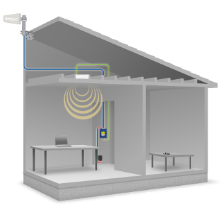 diagram of building cell signal amplifier system
