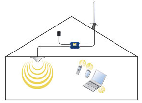 building-cellular-repeater.png