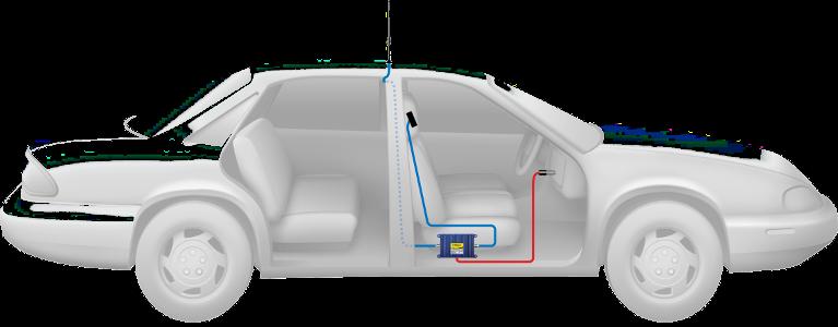 Diagram of car cellular signal amplifier system