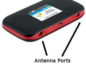 Image of Netgear AirCard 778s Antenna Ports